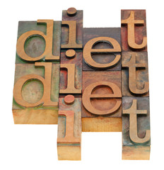 diet word abstract