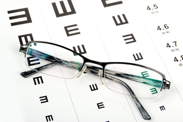 Eyechart and glasses