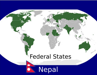 Nepal federal states union sovereign political