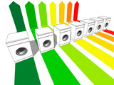 seven washing machines certified in seven energetic classes poster