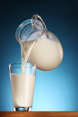 Milk pouring from jar into glass.