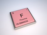 Fluorine chemical element of periodic table with symbol F poster