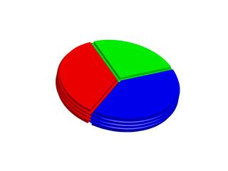 Diagramme circulaire