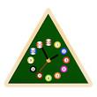 Wall clock Billiards