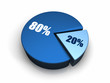 Blue Pie Chart 20 - 80 percent