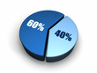 Blue Pie Chart 40 - 60 percent
