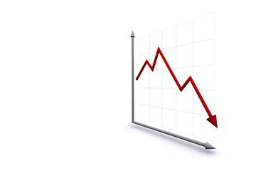 Grafico decremento