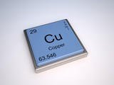 Copper chemical element of the periodic table with symbol Cu poster