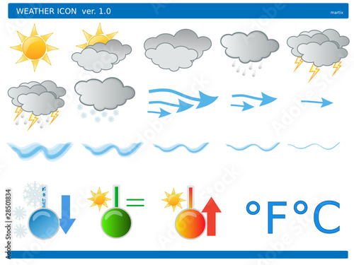weather forecast icons. Weather Forecast - ICON