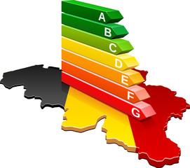 Performance énergie en Belgique (détouré)