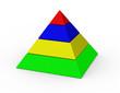 Bunte Farbpyramide