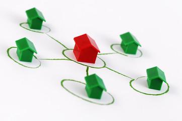 Network houses I