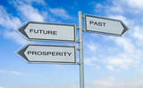 Road signs to future , prosperity, and past poster