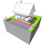 Fototapety planar/areal heat pump diagram