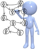 Human resources manager diagrams people network poster