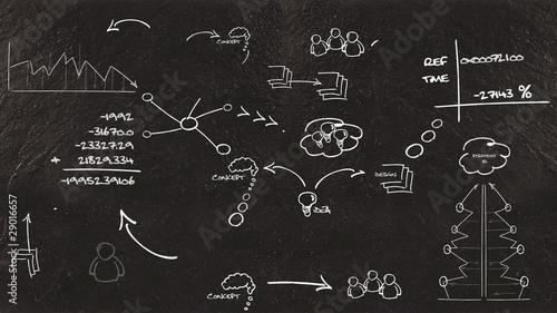 poster of Dessin tableu ardoise brainstorming animation
