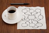 abstract blank flowchart on napkin poster