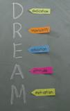 Dedication Responsibility Education Attitude Motivation poster