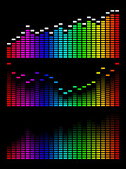 Vector digital gradient equalizer