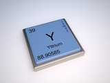 Yttrium chemical element of the periodic table with symbol Y poster