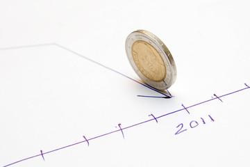 cae el euro