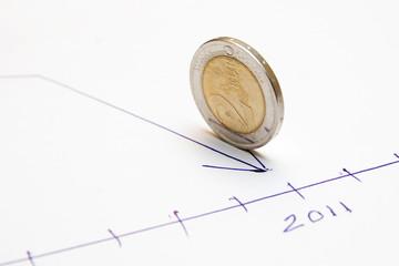 el euro en 2011