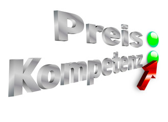 Preis und Kompetenz