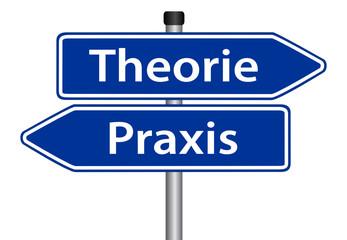 Theorie vs. Praxis