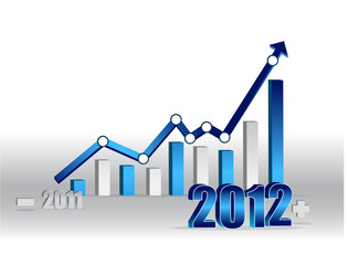 2011 2012 Business graph