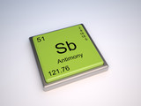 Antimony chemical element of the periodic table with symbol Sb poster