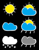 Weather forecast chalk icons set poster