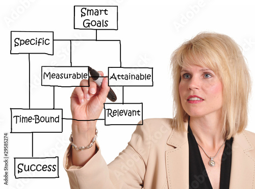Smart goals lead to success