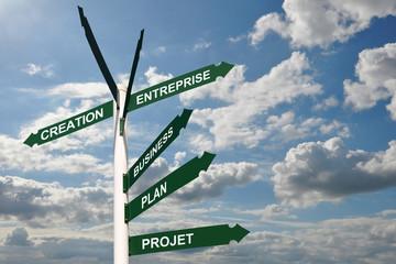 Panneaux de direction création d'entreprise