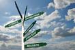 Panneaux de direction création conseil business
