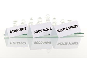 The concept of a good strategy.