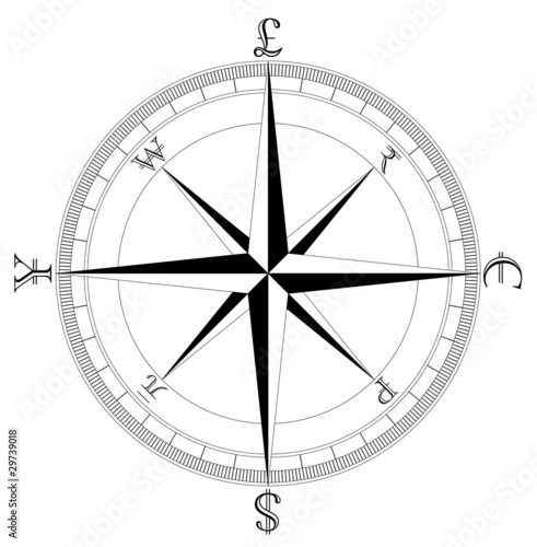 Currency Compass : AdobeStock