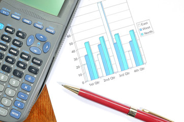 Charts and Calculator