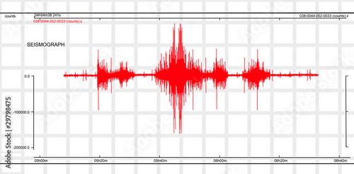 secousse sismique - 29798475