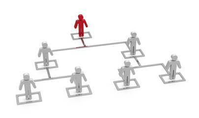 Hierarchie