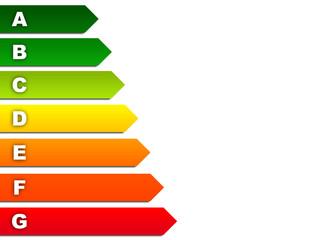 diagnostic performance energetique - dpe