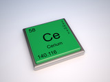 Cerium chemical element of the periodic table with symbol Ce poster