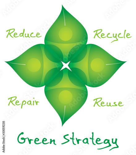 Ecological strategy