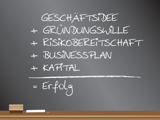 Businessplan Rechnung