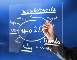 Chart Web 2.0