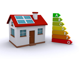 house with energy rating chart