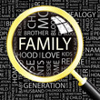 FAMILY. Magnifying glass over different association terms.