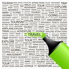 TRAVEL. Highlighter over mix with different association terms