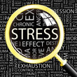 STRESS. Magnifying glass over different association terms.