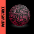 TERRORISM. Illustration with different association terms.