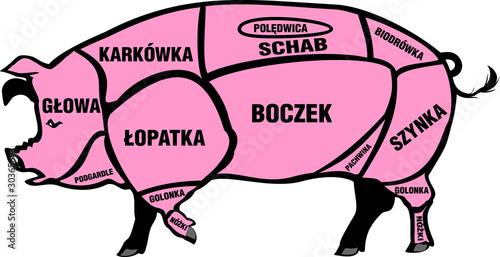 tusza wieprzowa - polska - 30365693